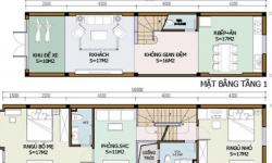 Hướng dẫn: Lựa chọn phòng bếp bao nhiêu m2 là hợp lý?