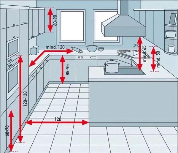 Kích thước tủ bếp chuẩn theo số đo người việt