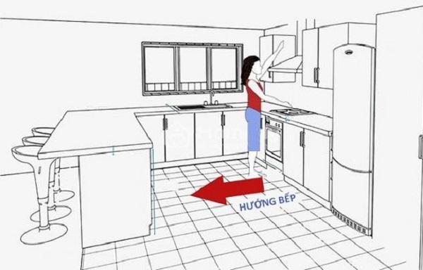 Hình minh họa: Hướng bếp